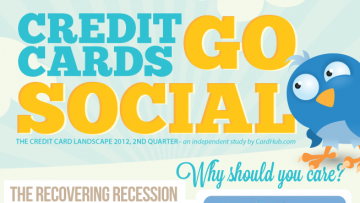 Credit Cards Go Social and Why You Should Care [Infographic]