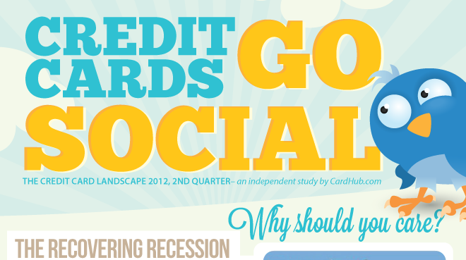 CREDIT CARDS GO SOCIAL AND WHY YOU SHOULD CARE