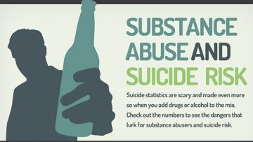 Suicide and Addiction (Infographic)