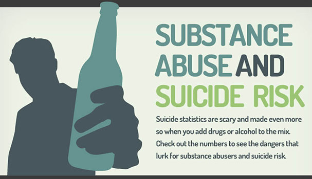 Suicide and Addiction