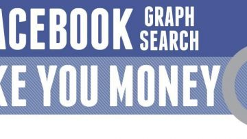 Can Facebook Graph Make You Money? [Infographic]