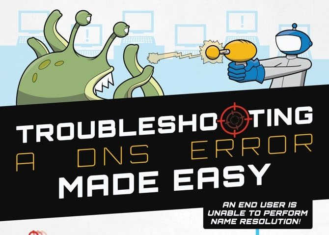 TROUBLE SHOOTING A DNS ERROR MADE EASY