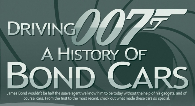 A HISTORY OF BOND CARS