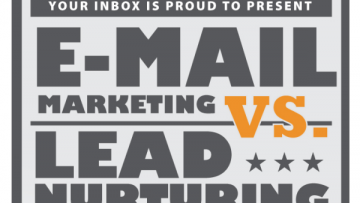 5 Brilliant Best Practices for Lead Nurturing [INFOGRAPHIC]