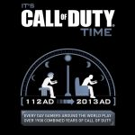 IT'S CALL OF DUTY TIME