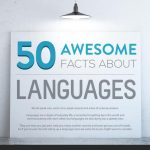INTERESTING FACTS ABOUT LANGUAGES OF THE WORLD