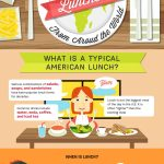 INTERESTING FACTS ABOUT LUNCH BY COUNTRIES