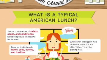 Interesting Facts About Lunch by Countries [InfoGraphic]