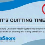 QUIT SMOKING BENEFITS TIMELINE