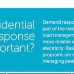 WHY RESIDENTIAL DEMAND RESPONSE IS SO IMPORTANT