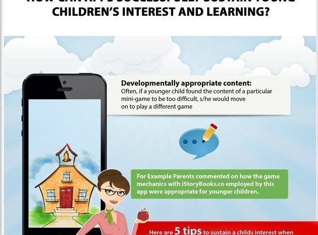 BEST STRATEGY OF CHILDREN'S INTERESTING APPS