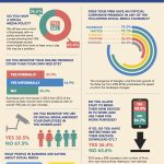 SOCIAL MEDIA MONITORING WORKPLACE STRATEGY