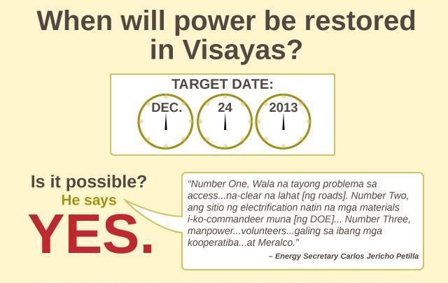 VISAYAS POWER GENERATION STRATEGY