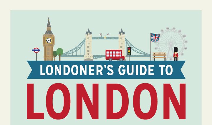 FACTS ON LONDONER'S GUIDE TIMELINE