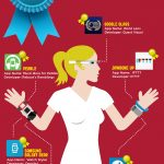2013 WEARABLE APP AWARDS RESULTS
