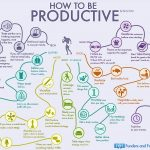 MOST PRODUCTIVE PEOPLE IN HISTORY