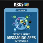 INSTANT MESSAGING APPS FACTS & FIGURES