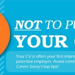 "10 ""STRICTLY NO""COMMANDMENTS FOR YOUR CV"