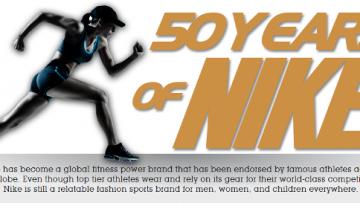 Celebrate 50 years of Nike