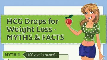 HCG Diet Myths & Facts [InfoGraphic]