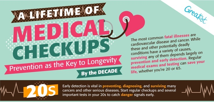 SAY YES TO PREVENTIVE CHECKUPS AND LIVE A LONG LIFE