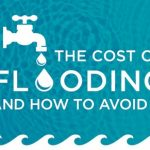 THE COST OF FLOODING AND HOW TO STAY AFLOAT WHEN DISASTER STRIKES
