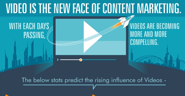 VIDEO IS THE NEW FACE OF CONTENT MARKETING