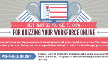 Online Employee Testing