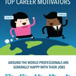 WHAT MOTIVATES PROFESSIONALS TO SWITCH JOBS