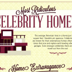 6 MOST RIDICULOUS CELEBRITY HOMES