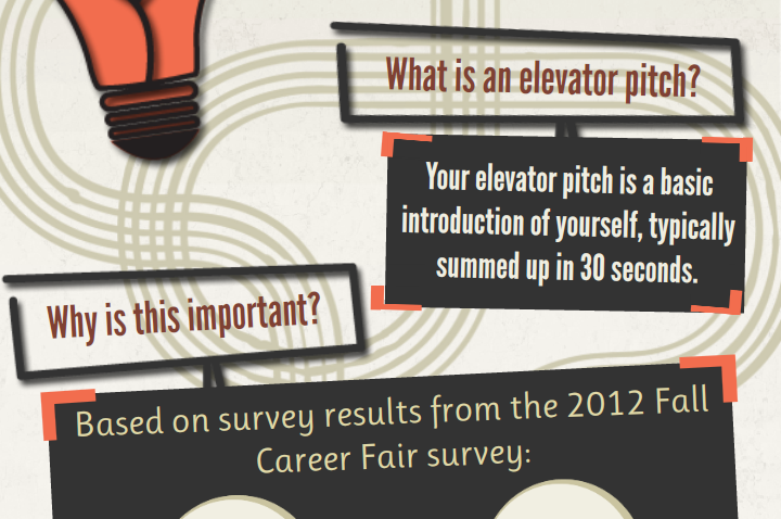 ELEVATOR PITCH TIPS AND TRICKS INFOGRAPHIC