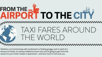 Taxi Fares Around the World
