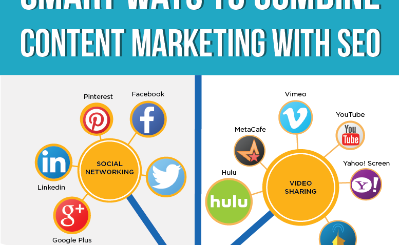 CONTENT MARKETING IDEAS 2014