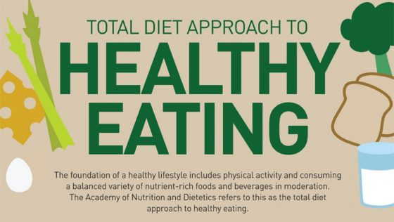 Total Diet Approach to Healthy Eating