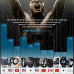 TOP 10 SMARTWATCH INDUSTRY STATISTICS 2014