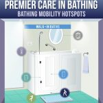 A HISTORY OF BATHING MOBILITY HOTSPOTS