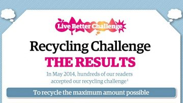 Live Better: Reduce, reuse, recycle challenge results
