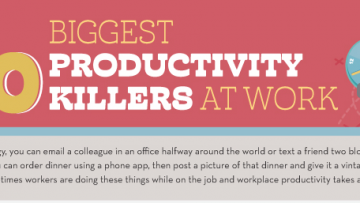 Top 10 productivity killers at work [InfoGraphic]