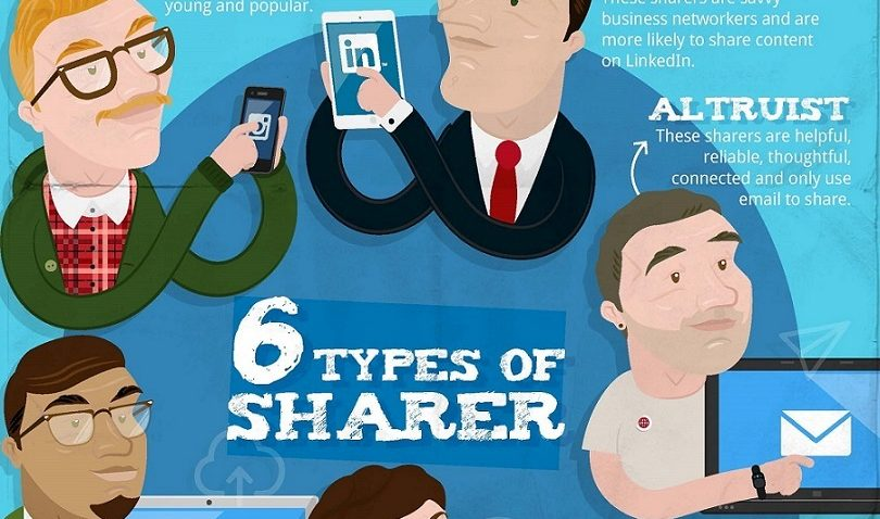 THE PSYCHOLOGY OF SHARING