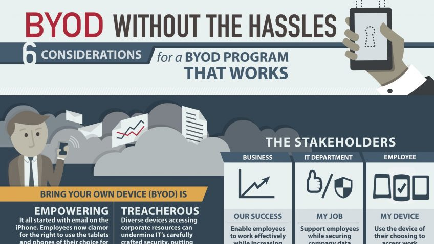 BYOD EVERYONE CAN LOVE – 6 SUCCESS FACTORS