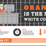 ORANGE IS THE NEW WHITE COLLAR