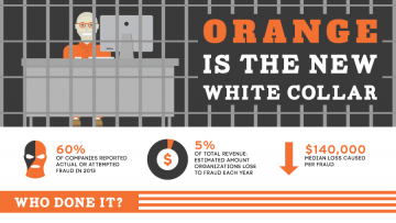 Orange Is The New White Collar (Infographic)