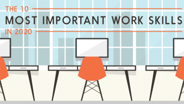 The 10 Most Important Work Skills in 2020 [Infographic]