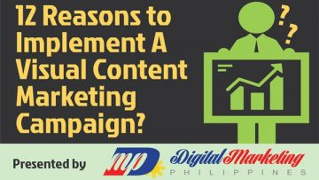 Visual Content Marketing Strategy [InfoGraphic]