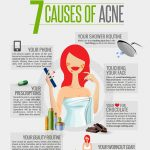 7 CAUSES AND FOODS THAT CAN TRIGGER YOUR ACNE