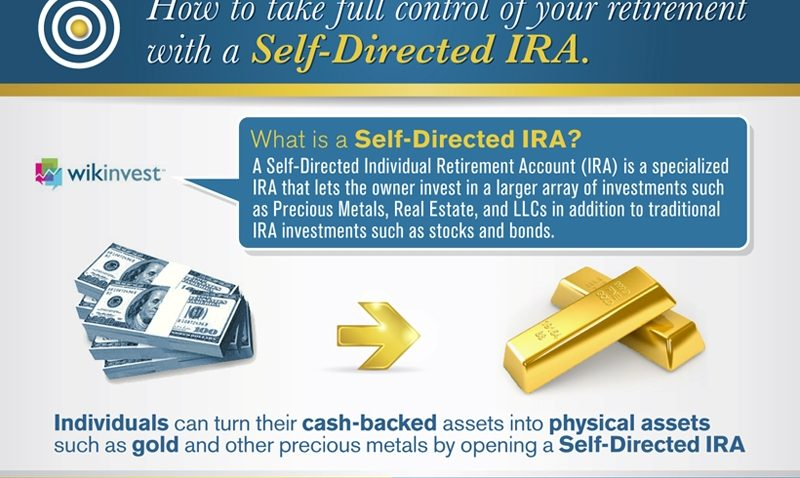 SELF-DIRECTED IRA TO CONTROL YOUR RETIREMENT