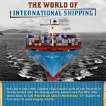 INTERNATIONAL SHIPPING PROCESS AND FACTS