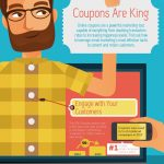 ONLINE COUPON AND EMAIL MARKETING STATISTICS