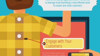 Online Coupon and Email Marketing Statistics [InfoGraphic]