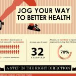 INTERESTING FACTS ABOUT JOGGING